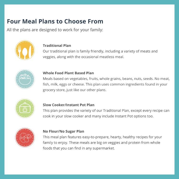 Four Meal Plans to choose from for FREE Samples.